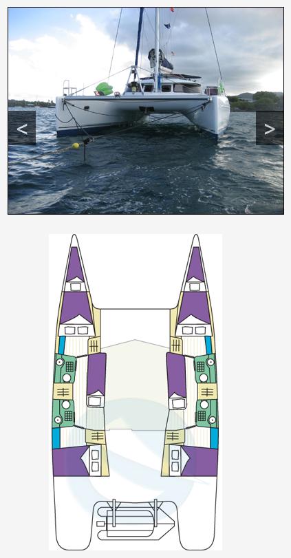 cruising Catamaran,kitesurfing,panama,pacific,punta chame,san blas