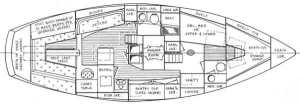 tartan-layout